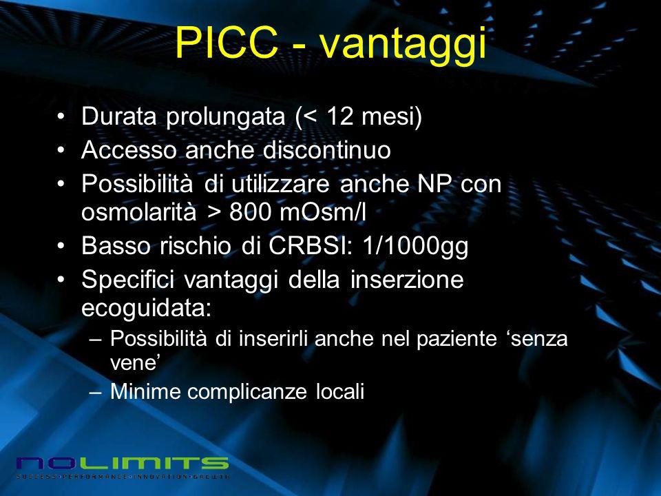 PICC - vantaggi Durata prolungata (< 12 mesi) Accesso anche discontinuo Possibilità di utilizzare anche NP con osmolarità > 800 mOsm/l Basso rischio d