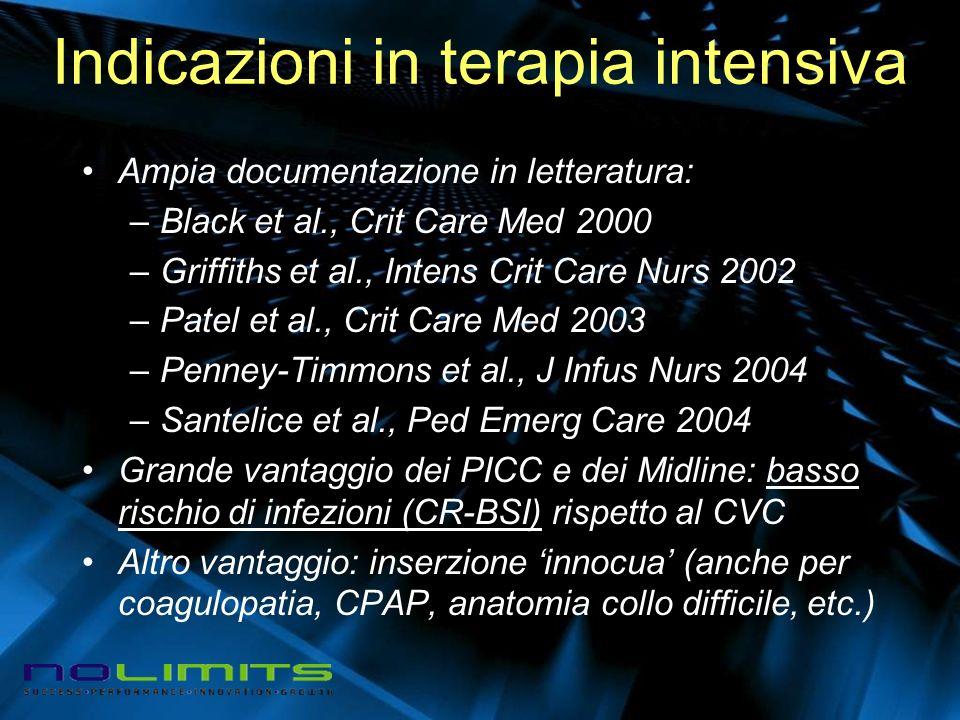 Indicazioni in terapia intensiva Ampia documentazione in letteratura: –Black et al., Crit Care Med 2000 –Griffiths et al., Intens Crit Care Nurs 2002