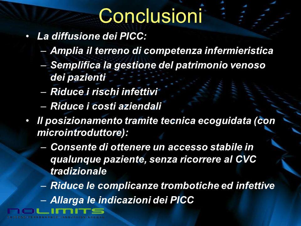 Conclusioni La diffusione dei PICC: –Amplia il terreno di competenza infermieristica –Semplifica la gestione del patrimonio venoso dei pazienti –Riduc