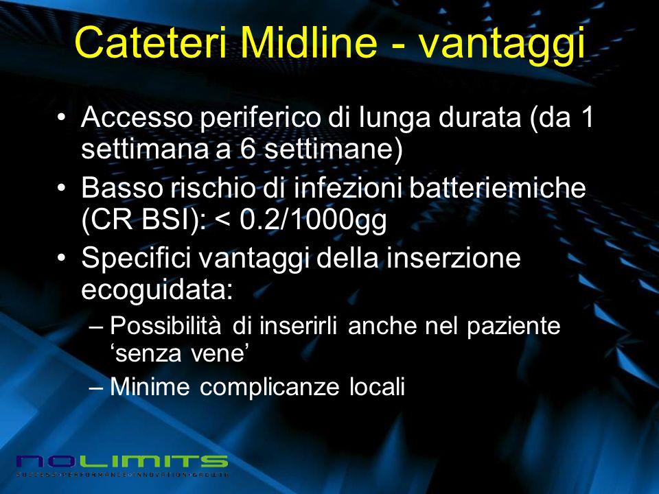 Cateteri Midline - vantaggi Accesso periferico di lunga durata (da 1 settimana a 6 settimane) Basso rischio di infezioni batteriemiche (CR BSI): < 0.2