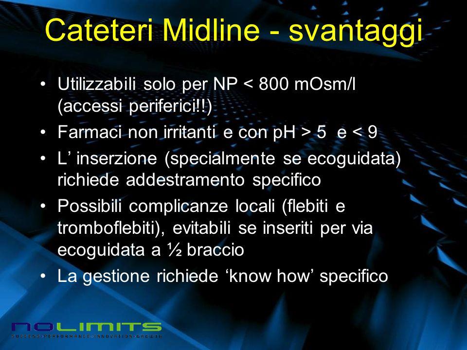 Cateteri Midline - svantaggi Utilizzabili solo per NP < 800 mOsm/l (accessi periferici!!) Farmaci non irritanti e con pH > 5 e < 9 L inserzione (speci
