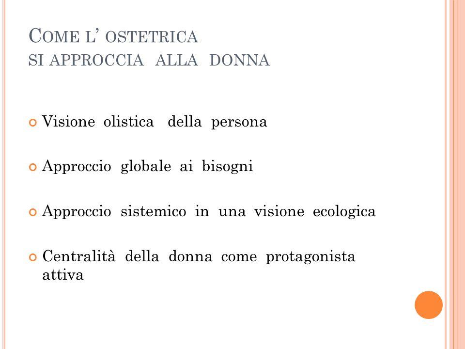 C OME L OSTETRICA SI APPROCCIA ALLA DONNA Visione olistica della persona Approccio globale ai bisogni Approccio sistemico in una visione ecologica Centralità della donna come protagonista attiva