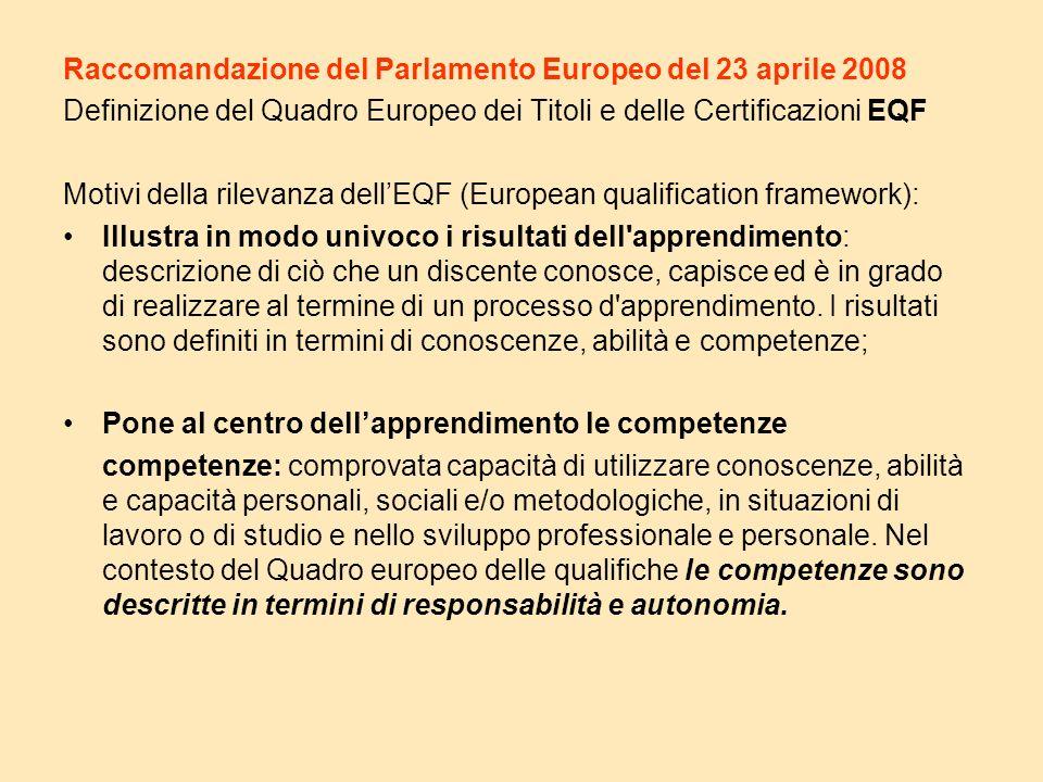 Raccomandazione del Parlamento Europeo del 23 aprile 2008 Definizione del Quadro Europeo dei Titoli e delle Certificazioni EQF Motivi della rilevanza dellEQF (European qualification framework): Illustra in modo univoco i risultati dell apprendimento: descrizione di ciò che un discente conosce, capisce ed è in grado di realizzare al termine di un processo d apprendimento.