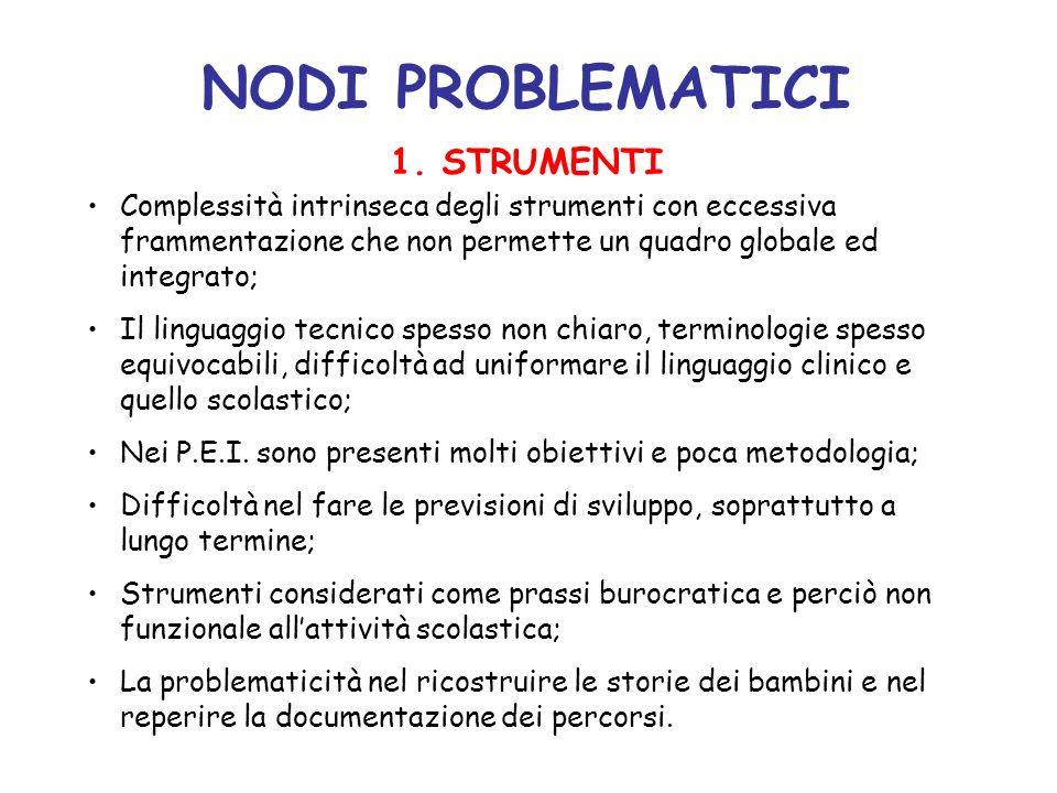 NODI PROBLEMATICI 1.