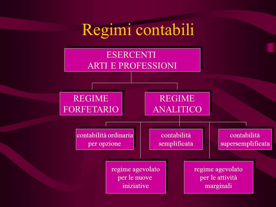 Regimi contabili ESERCENTI ARTI E PROFESSIONI ESERCENTI ARTI E PROFESSIONI REGIME FORFETARIO REGIME FORFETARIO REGIME ANALITICO REGIME ANALITICO conta