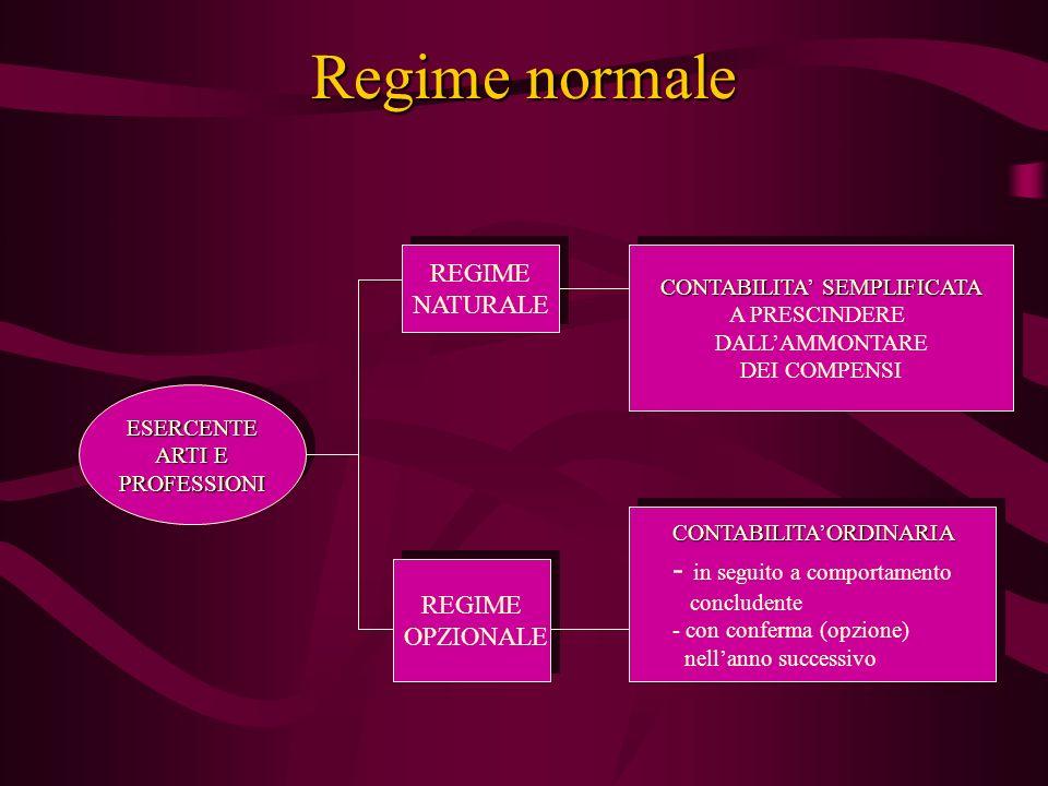 Regime normale ESERCENTE ARTI E PROFESSIONIESERCENTE PROFESSIONI REGIME NATURALE REGIME NATURALE CONTABILITA SEMPLIFICATA A PRESCINDERE DALLAMMONTARE DEI COMPENSI CONTABILITA SEMPLIFICATA A PRESCINDERE DALLAMMONTARE DEI COMPENSI REGIME OPZIONALE REGIME OPZIONALE CONTABILITAORDINARIA - in seguito a comportamento concludente - con conferma (opzione) nellanno successivoCONTABILITAORDINARIA - in seguito a comportamento concludente - con conferma (opzione) nellanno successivo