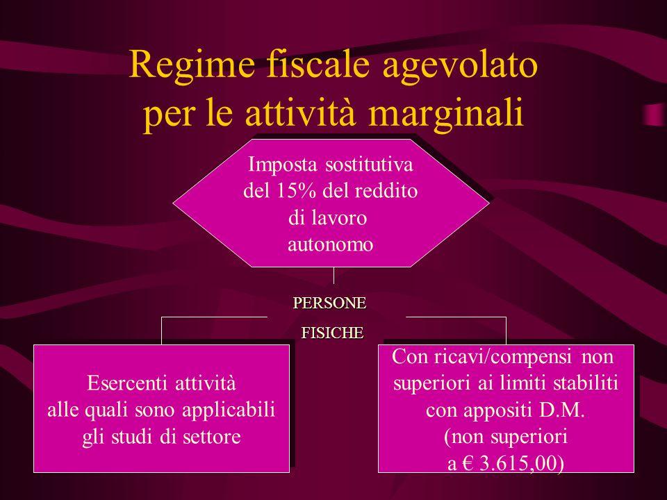 Regime fiscale agevolato per le attività marginali Imposta sostitutiva del 15% del reddito di lavoro autonomo Imposta sostitutiva del 15% del reddito