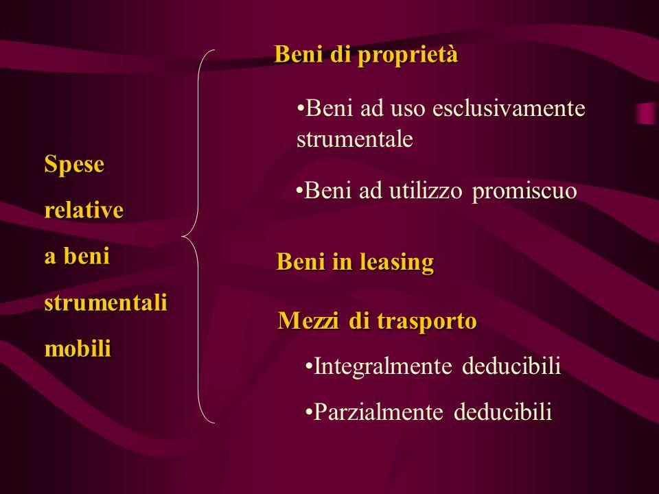 Speserelative a beni strumentalimobili Beni di proprietà Beni ad uso esclusivamente strumentale Beni ad utilizzo promiscuo Beni in leasing Integralmen