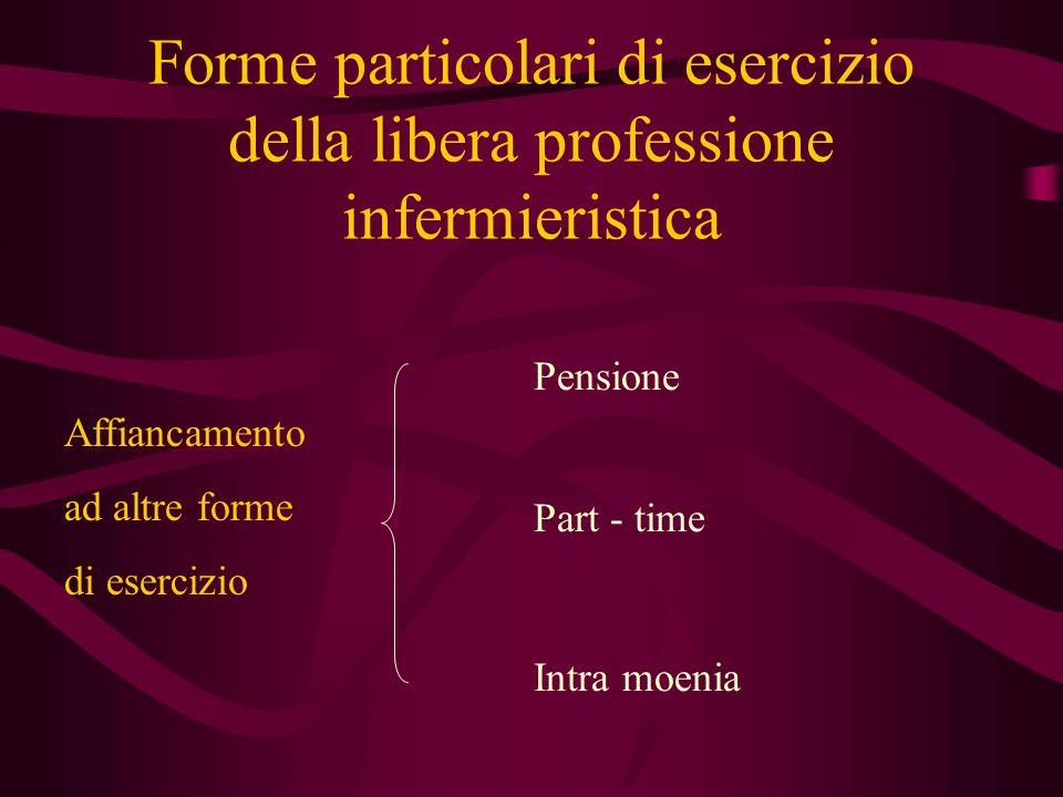 Forme particolari di esercizio della libera professione infermieristica Affiancamento ad altre forme di esercizio Pensione Part - time Intra moenia