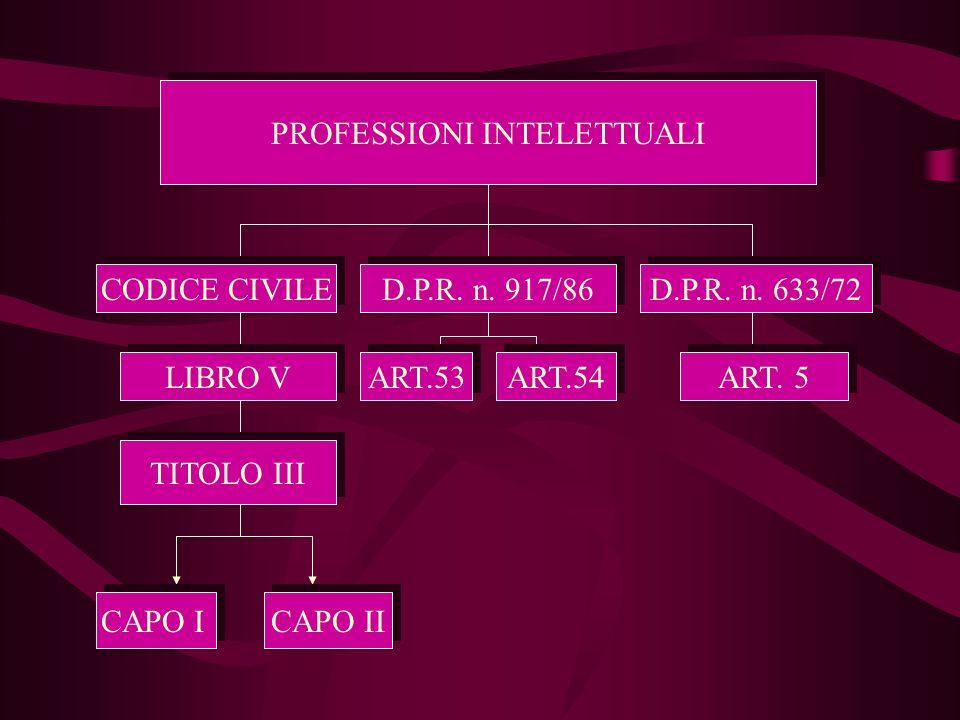 PROFESSIONI INTELETTUALI D.P.R. n. 917/86 D.P.R. n. 633/72 CODICE CIVILE LIBRO V ART.53 ART.54 ART. 5 TITOLO III CAPO I CAPO II