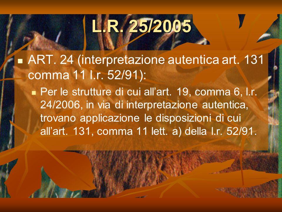 L.R.52/1991 ART. 131 comma 11 lett. a) l.r.