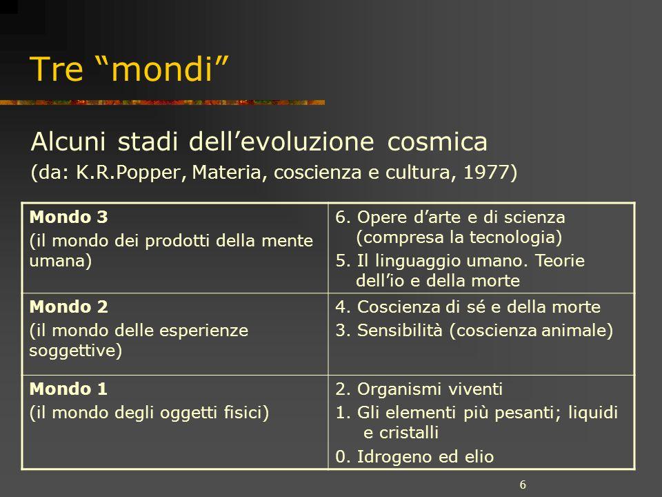 6 Tre mondi Alcuni stadi dellevoluzione cosmica (da: K.R.Popper, Materia, coscienza e cultura, 1977) Mondo 3 (il mondo dei prodotti della mente umana) 6.
