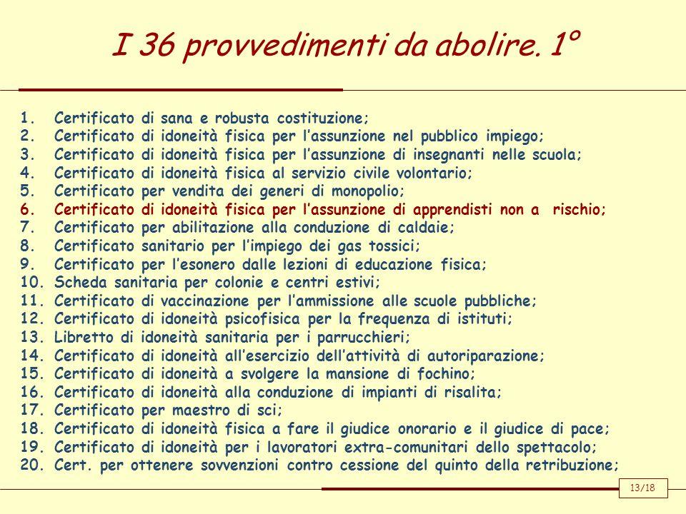 I 36 provvedimenti da abolire. 1° 1.Certificato di sana e robusta costituzione; 2.Certificato di idoneità fisica per lassunzione nel pubblico impiego;