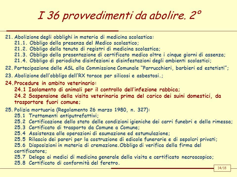 I 36 provvedimenti da abolire. 2° 21.Abolizione degli obblighi in materia di medicina scolastica: 21.1. Obbligo della presenza del Medico scolastico;