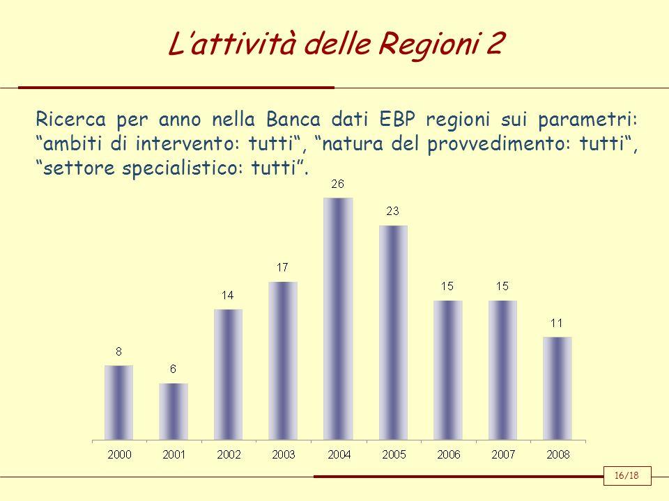 Lattività delle Regioni 2 Ricerca per anno nella Banca dati EBP regioni sui parametri: ambiti di intervento: tutti, natura del provvedimento: tutti, s