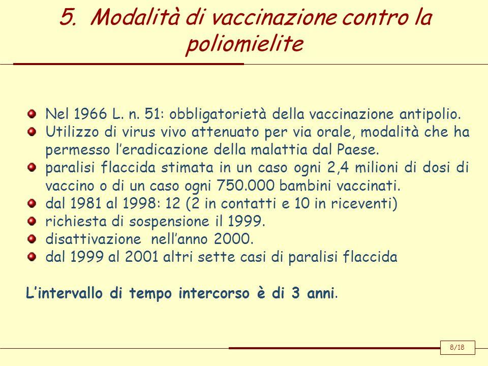 5. Modalità di vaccinazione contro la poliomielite 8/18 Nel 1966 L. n. 51: obbligatorietà della vaccinazione antipolio. Utilizzo di virus vivo attenua