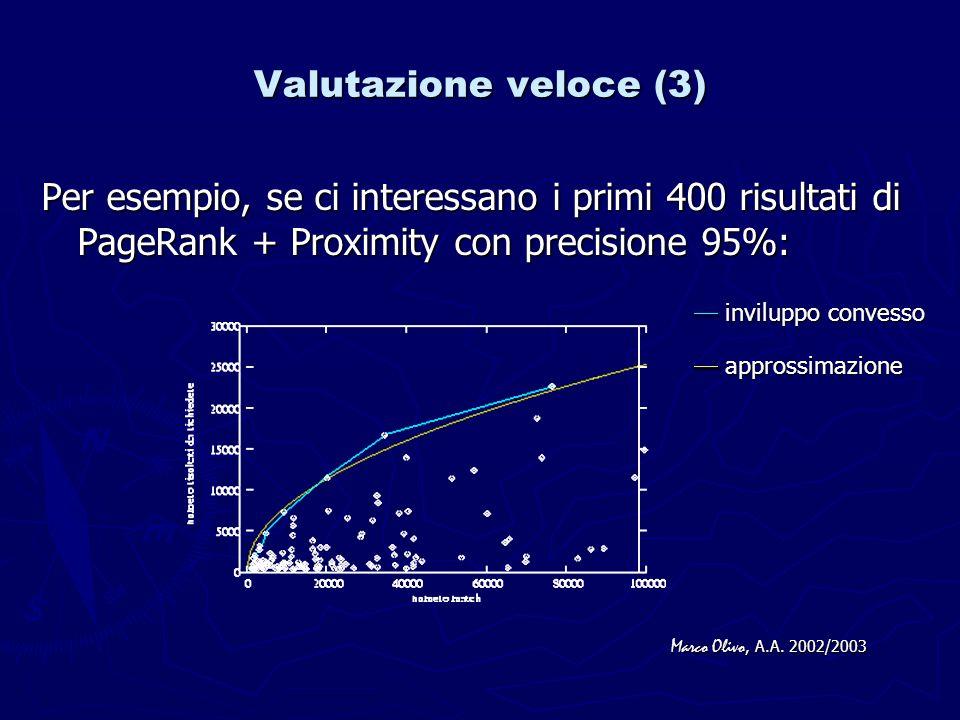 Valutazione veloce (3) Per esempio, se ci interessano i primi 400 risultati di PageRank + Proximity con precisione 95%: Marco Olivo, A.A. 2002/2003 in