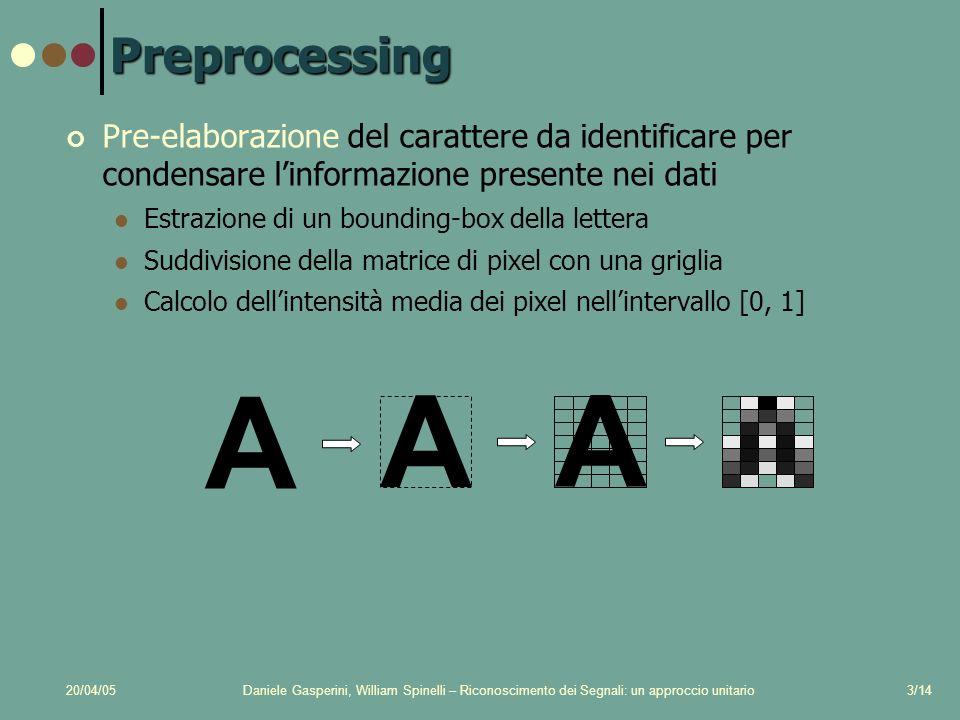 20/04/05Daniele Gasperini, William Spinelli – Riconoscimento dei Segnali: un approccio unitario3/14 Preprocessing Pre-elaborazione del carattere da id