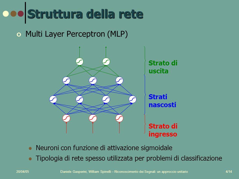 20/04/05Daniele Gasperini, William Spinelli – Riconoscimento dei Segnali: un approccio unitario4/14 Struttura della rete Multi Layer Perceptron (MLP)