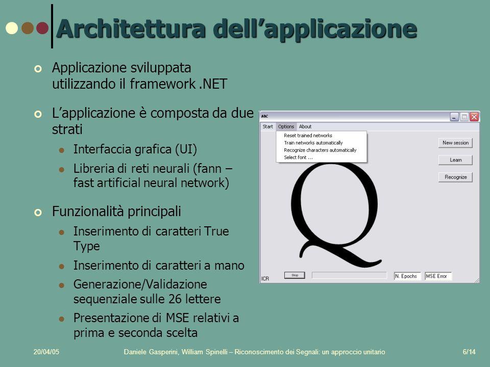 20/04/05Daniele Gasperini, William Spinelli – Riconoscimento dei Segnali: un approccio unitario6/14 Architettura dellapplicazione Applicazione svilupp