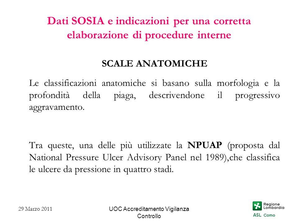 UOC Accreditamento Vigilanza Controllo Dati SOSIA e indicazioni per una corretta elaborazione di procedure interne SCALE ANATOMICHE Le classificazioni