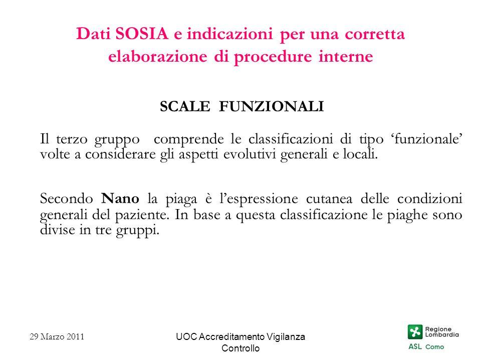 UOC Accreditamento Vigilanza Controllo Dati SOSIA e indicazioni per una corretta elaborazione di procedure interne SCALE FUNZIONALI Il terzo gruppo co