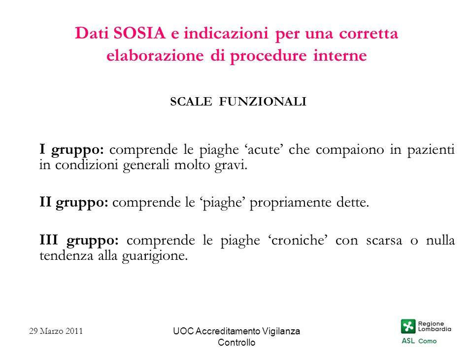 UOC Accreditamento Vigilanza Controllo Dati SOSIA e indicazioni per una corretta elaborazione di procedure interne SCALE FUNZIONALI I gruppo: comprend