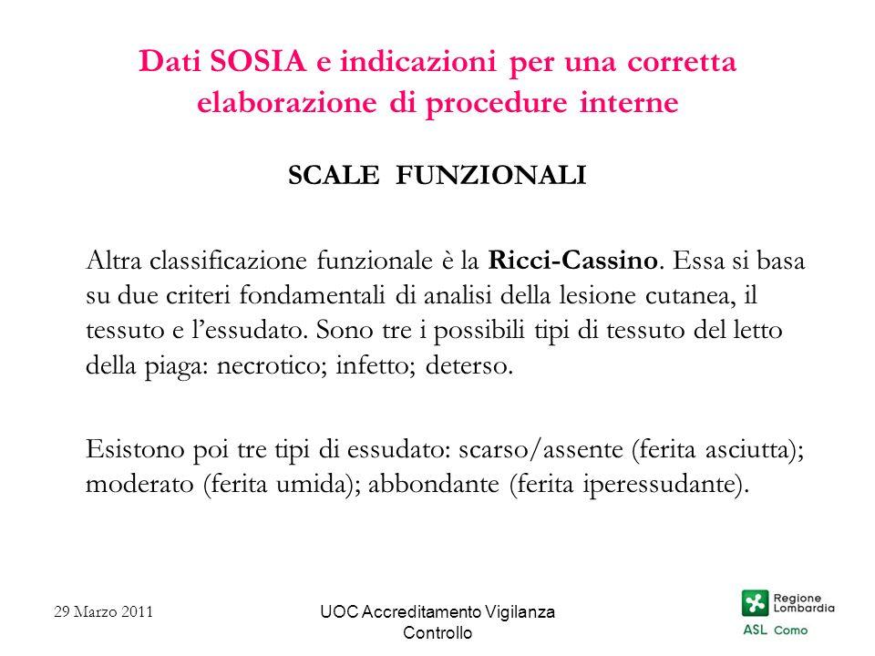UOC Accreditamento Vigilanza Controllo Dati SOSIA e indicazioni per una corretta elaborazione di procedure interne SCALE FUNZIONALI Altra classificazi
