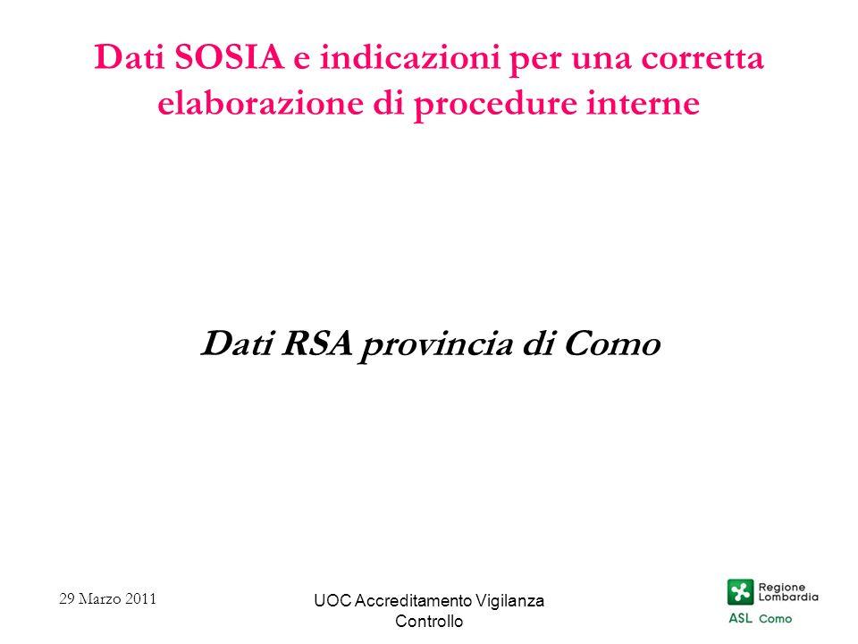 UOC Accreditamento Vigilanza Controllo Dati SOSIA e indicazioni per una corretta elaborazione di procedure interne Dati RSA provincia di Como 29 Marzo
