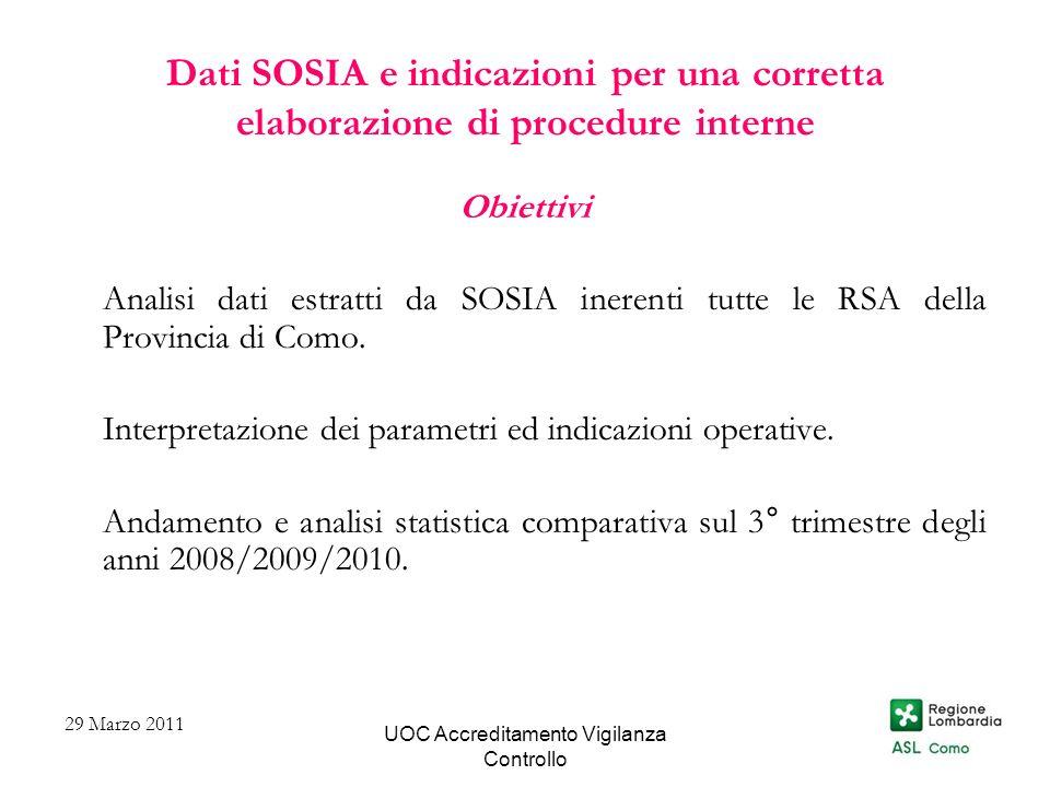 UOC Accreditamento Vigilanza Controllo Dati SOSIA e indicazioni per una corretta elaborazione di procedure interne Obiettivi Analisi dati estratti da