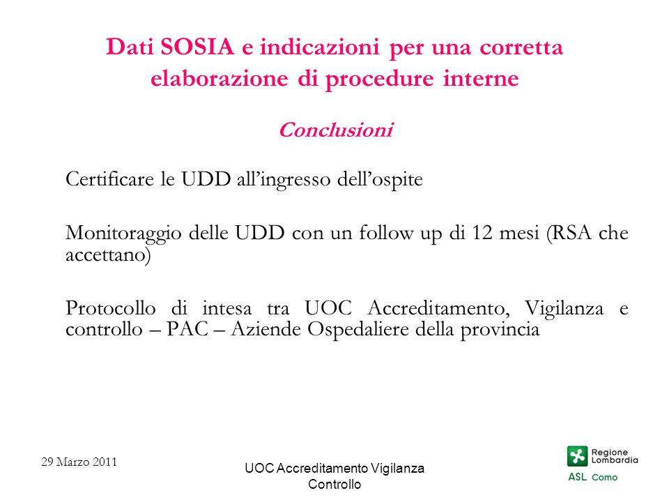 UOC Accreditamento Vigilanza Controllo Dati SOSIA e indicazioni per una corretta elaborazione di procedure interne Conclusioni Certificare le UDD alli