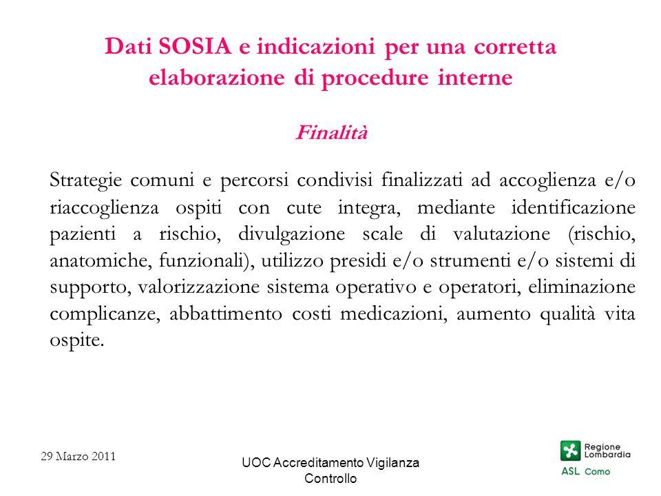 UOC Accreditamento Vigilanza Controllo Dati SOSIA e indicazioni per una corretta elaborazione di procedure interne Finalità Strategie comuni e percors