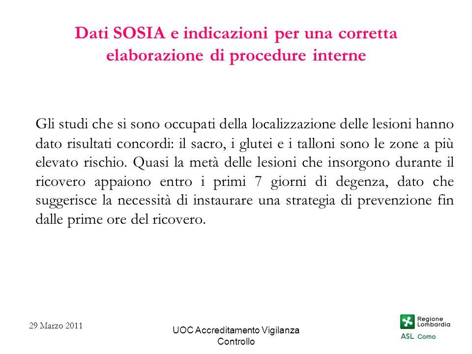 UOC Accreditamento Vigilanza Controllo 29 Marzo 2011 Dati SOSIA e indicazioni per una corretta elaborazione di procedure interne