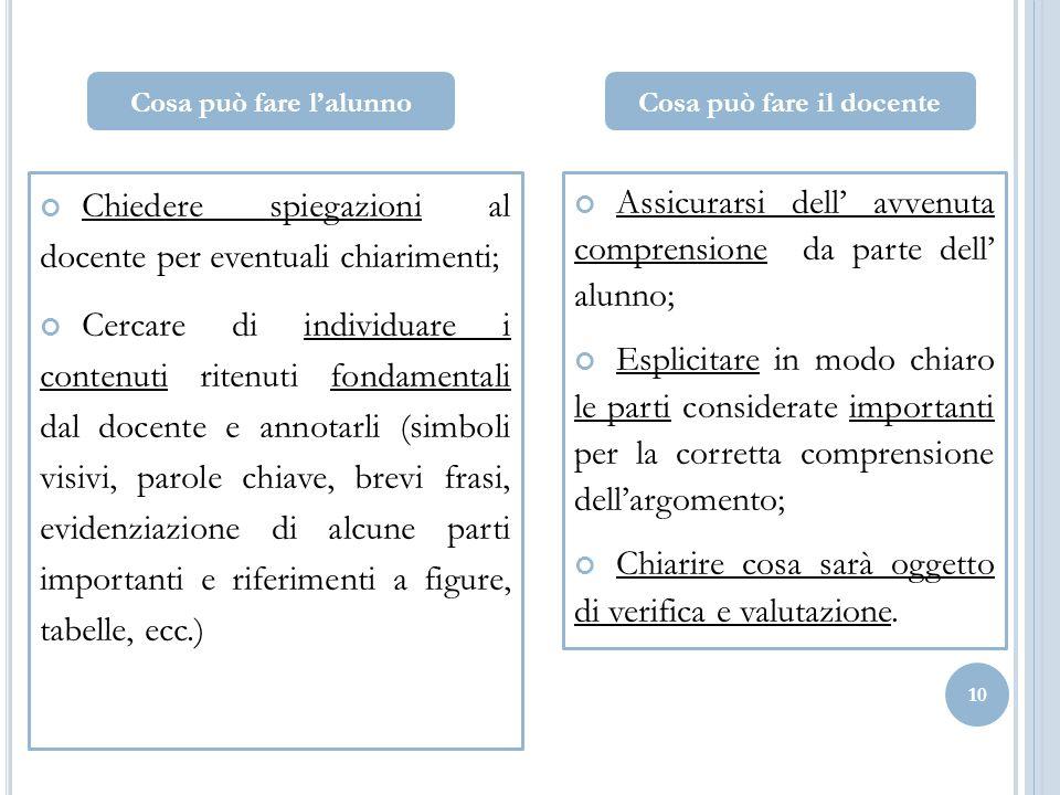 10 Chiedere spiegazioni al docente per eventuali chiarimenti; Cercare di individuare i contenuti ritenuti fondamentali dal docente e annotarli (simbol