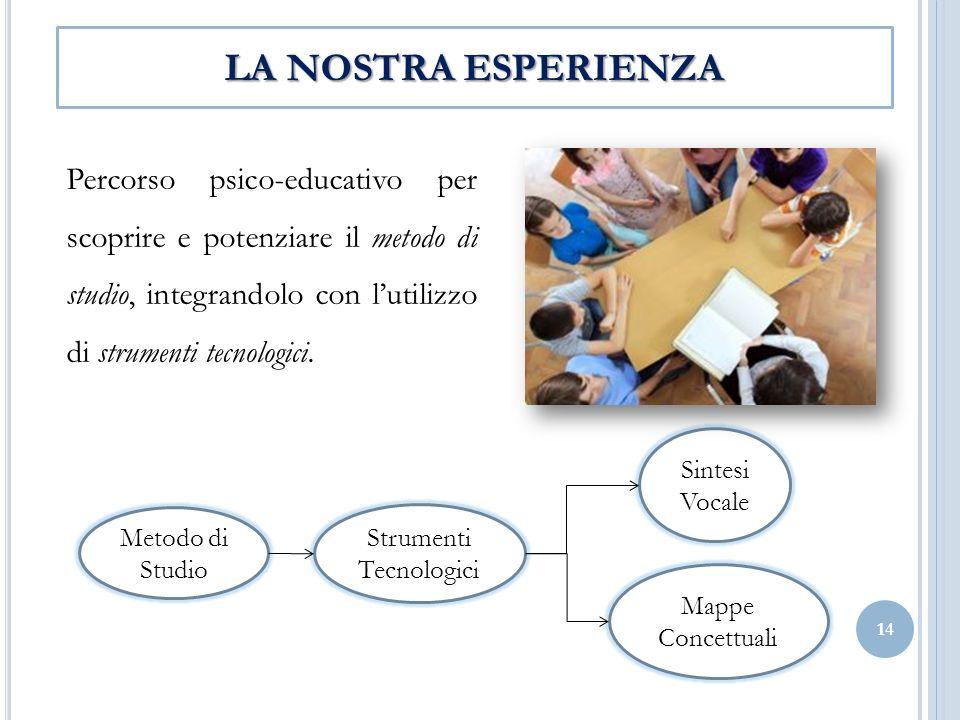 Percorso psico-educativo per scoprire e potenziare il metodo di studio, integrandolo con lutilizzo di strumenti tecnologici. 14 LA NOSTRA ESPERIENZA M