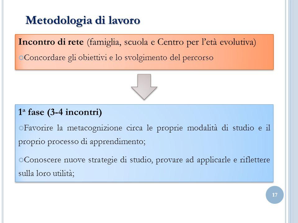 17 Metodologia di lavoro Incontro di rete (famiglia, scuola e Centro per letà evolutiva) Concordare gli obiettivi e lo svolgimento del percorso 1 a fa