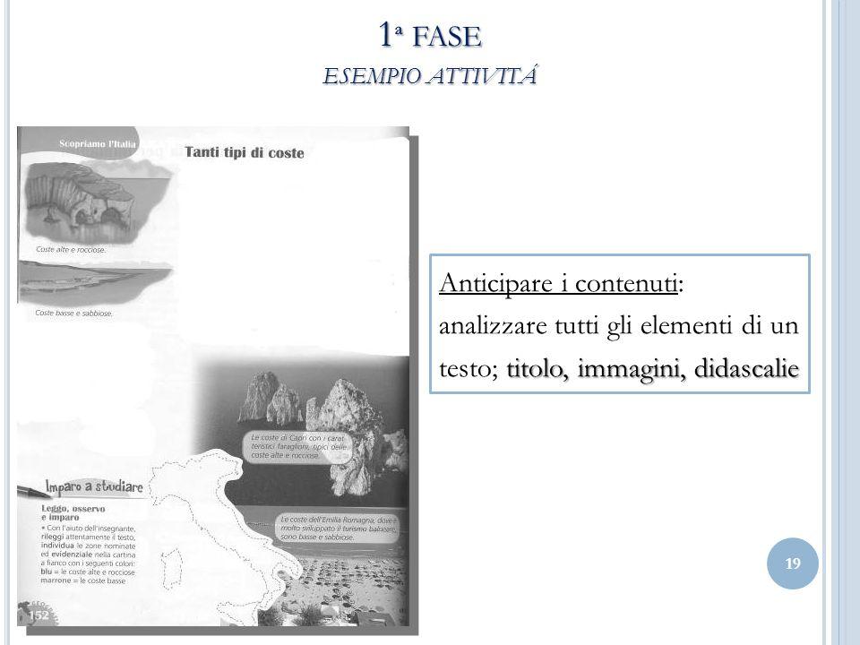 1 ª FASE ESEMPIO ATTIVITÁ 19 titolo, immagini, didascalie Anticipare i contenuti: analizzare tutti gli elementi di un testo; titolo, immagini, didasca