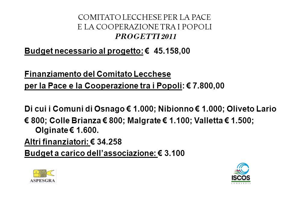 Budget necessario al progetto: 45.158,00 Finanziamento del Comitato Lecchese per la Pace e la Cooperazione tra i Popoli: 7.800,00 Di cui i Comuni di O