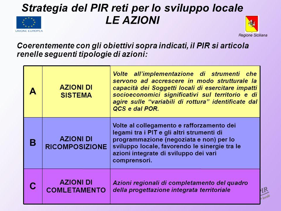 Strategia del PIR reti per lo sviluppo locale LE AZIONI Coerentemente con gli obiettivi sopra indicati, il PIR si articola renelle seguenti tipologie