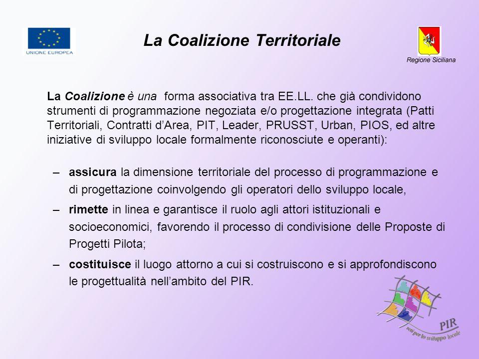 La Coalizione Territoriale La Coalizione è una forma associativa tra EE.LL. che già condividono strumenti di programmazione negoziata e/o progettazion