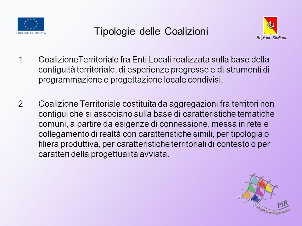 Tipologie delle Coalizioni 1CoalizioneTerritoriale fra Enti Locali realizzata sulla base della contiguità territoriale, di esperienze pregresse e di s