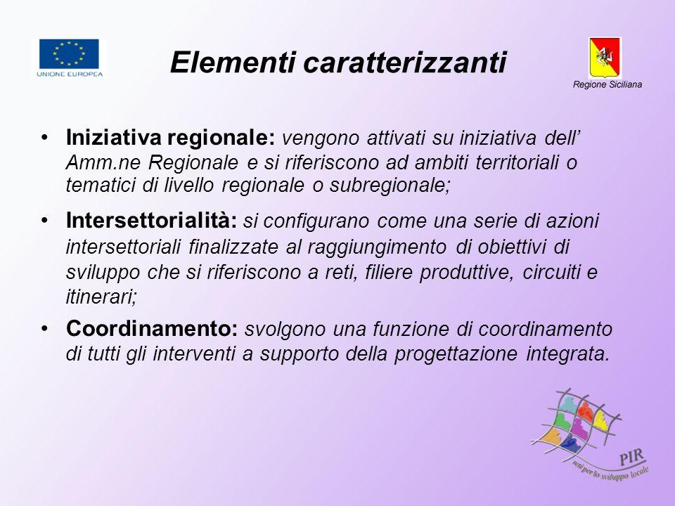 La strategia regionale per lo sviluppo locale Il CdP del POR Sicilia 2000-2006 prevede lattivazione del PIR Reti per lo Sviluppo Locale come la modalità più appropriata per rafforzare lapproccio integrato– al fine di garantire il rispetto dei criteri di integrazione e concentrazione delle operazioni da esso finanziate; LIntesa Istituzionale di Programma, stipulata tra la Regione Siciliana e il Governo Nazionale nel 1999 ha individuato tra i settori prioritari di intervento da attuarsi attraverso la stipula di Accordi di Programma Quadro (APQ) quello dello Sviluppo locale; LAPQ Sviluppo Locale, stipulato il 31 marzo 2003 (la proposta e il documento tecnico di indirizzo erano stati adottati dalla Giunta Regionale il 23 dicembre 2002) e prevede il cofinanziamento del PIR per il conseguimento della strategia regionale per lo sviluppo locale affidandogli espressamente lobiettivo di creare un quadro di riferimento programmatico e legislativo per orientare, coordinare e favorire un collegamento stabile fra tutte le iniziative di sviluppo locale