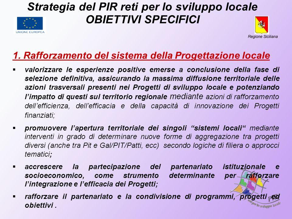 Strategia del PIR reti per lo sviluppo locale OBIETTIVI SPECIFICI 1. Rafforzamento del sistema della Progettazione locale valorizzare le esperienze po