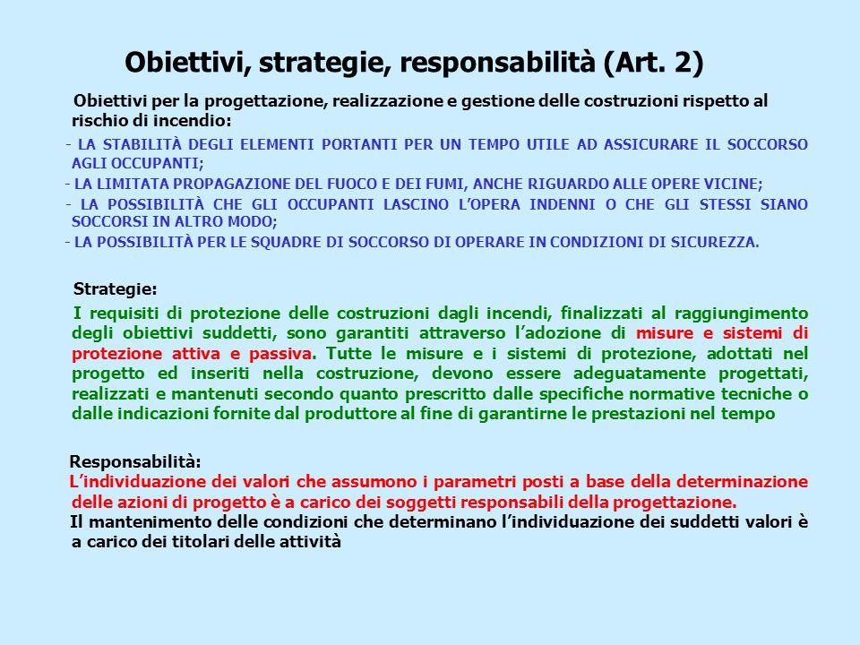 Obiettivi, strategie, responsabilità (Art.