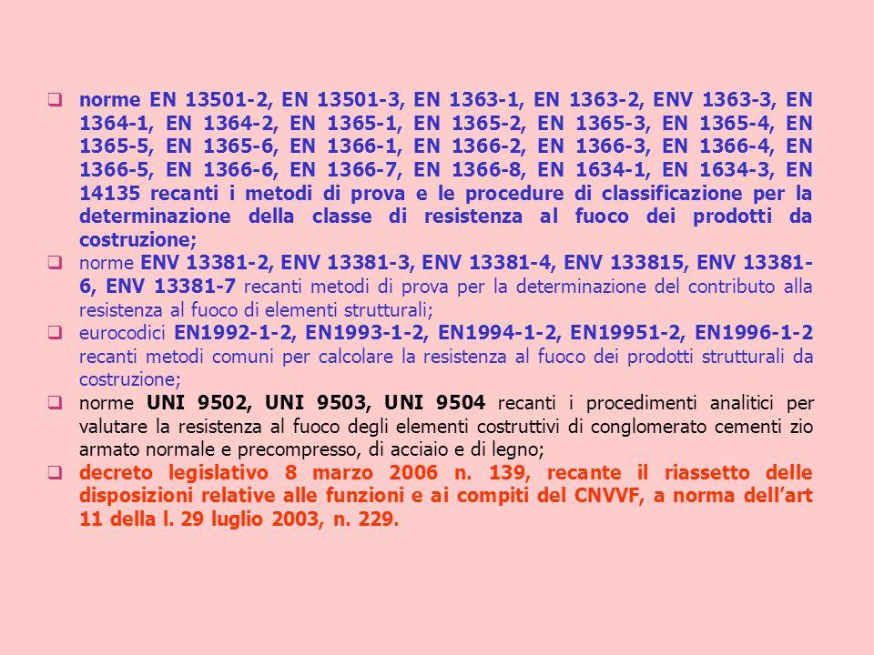 norme EN 13501-2, EN 13501-3, EN 1363-1, EN 1363-2, ENV 1363-3, EN 1364-1, EN 1364-2, EN 1365-1, EN 1365-2, EN 1365-3, EN 1365-4, EN 1365-5, EN 1365-6, EN 1366-1, EN 1366-2, EN 1366-3, EN 1366-4, EN 1366-5, EN 1366-6, EN 1366-7, EN 1366-8, EN 1634-1, EN 1634-3, EN 14135 recanti i metodi di prova e le procedure di classificazione per la determinazione della classe di resistenza al fuoco dei prodotti da costruzione; norme ENV 13381-2, ENV 13381-3, ENV 13381-4, ENV 133815, ENV 13381- 6, ENV 13381-7 recanti metodi di prova per la determinazione del contributo alla resistenza al fuoco di elementi strutturali; eurocodici EN1992-1-2, EN1993-1-2, EN1994-1-2, EN19951-2, EN1996-1-2 recanti metodi comuni per calcolare la resistenza al fuoco dei prodotti strutturali da costruzione; norme UNI 9502, UNI 9503, UNI 9504 recanti i procedimenti analitici per valutare la resistenza al fuoco degli elementi costruttivi di conglomerato cementi zio armato normale e precompresso, di acciaio e di legno; decreto legislativo 8 marzo 2006 n.