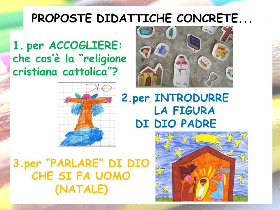 PROPOSTE DIDATTICHE CONCRETE... 1.per ACCOGLIERE: che cosè la religione cristiana cattolica? 2.per INTRODURRE LA FIGURA DI DIO PADRE 3.per PARLARE DI