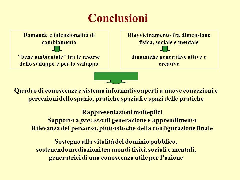 Conclusioni Domande e intenzionalità di cambiamento bene ambientale fra le risorse dello sviluppo e per lo sviluppo Riavvicinamento fra dimensione fis