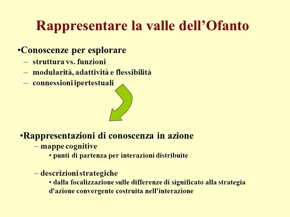 Rappresentare la valle dellOfanto Conoscenze per esplorare –struttura vs. funzioni –modularità, adattività e flessibilità –connessioni ipertestuali Ra