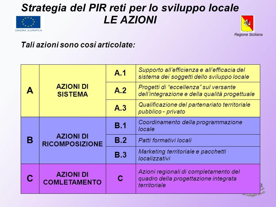 Strategia del PIR reti per lo sviluppo locale LE AZIONI Tali azioni sono così articolate: Azioni regionali di completamento del quadro della progettaz