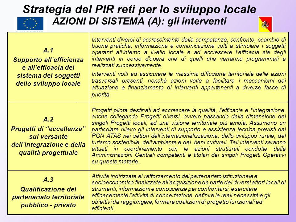 Strategia del PIR reti per lo sviluppo locale AZIONI DI SISTEMA (A): gli interventi Attività indirizzate al rafforzamento del partenariato istituziona